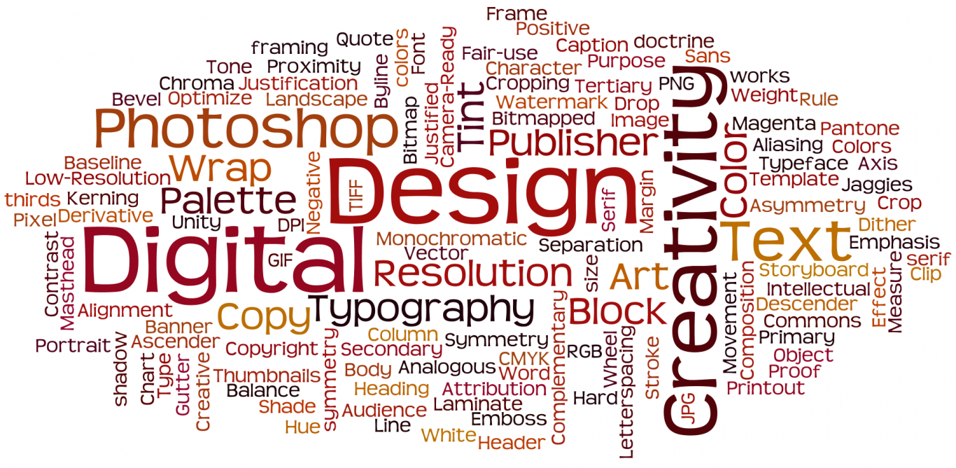 Digital_Design_Word_Cloud